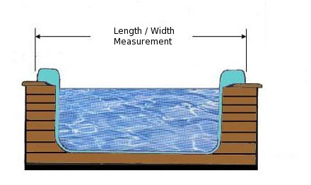 Measure spa cover