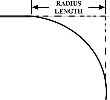 radius of spa corner