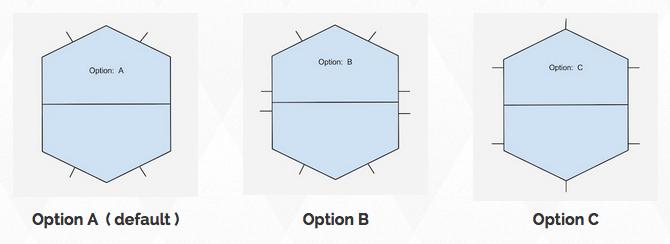 Hexagon Spa